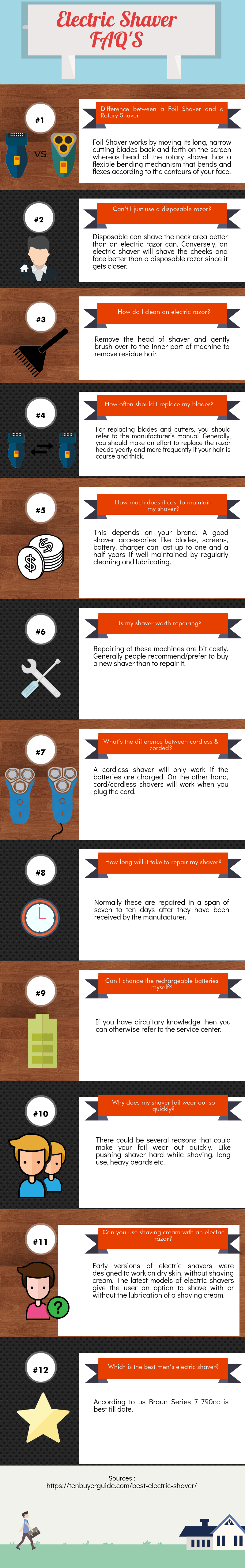 electric-shaver-faq-infographic